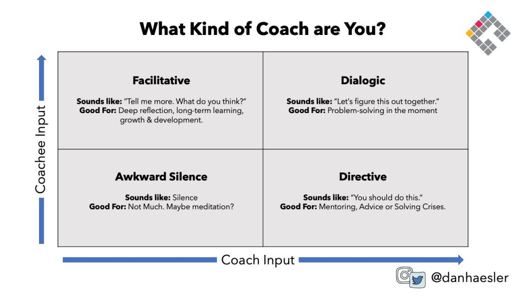 This image has an empty alt attribute; its file name is Coaching-Matrix-1024x576.jpg
